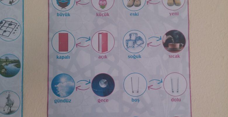 Zıt Anlamlı Kelimeler Posteri Ali öğretmen Materyal Tasarım