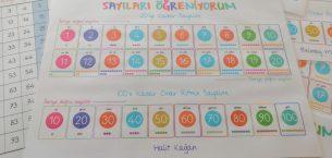 1.Sınıf Sayıları Öğreniyorum Çalışma Sayfaları