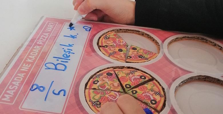 Kesirler – Pizza Dilimleri