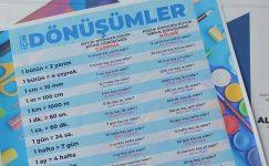 İlkokullar İçin Dönüşümler Posteri